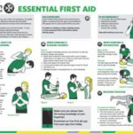 FREE St John Ambulance First Aid Guide - Gratisfaction UK
