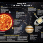 FREE Giant Space Poster & WIN 100 Telescopes